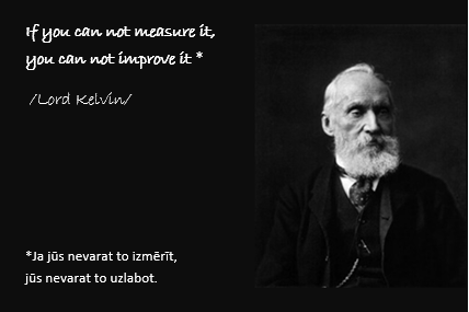 if you can not measure it you can not improve it